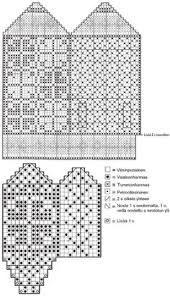 Bilderesultat for stranded knitting charts