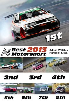 BEST MOTORSPORT feature …and the winner is?? Autolifers.com Patrick McCullagh I Smile