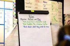 RULER charter kindergarten - Google Search Ruler, Mindset, Kindergarten, Cards Against Humanity, Group, Google Search, Attitude, Kindergartens, Preschool