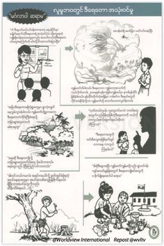 Worldview's ongoing research project has already built relationship with schools in project areas and have gained valuable experience. A cartoon flyer has been produced as the first education tool. The response is very encouraging. This will be followed up with essay competition among schools in the project areas with solar lights prizes to students of the best schools. Wall papers, posters and participatory communication methods will also be introduced in local communities.