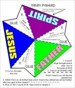 Kid's 3d trinity pyramid: Understanding God and the Trinity, a Sunday School Kids Activity