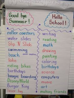 1st Day of School- a good way to hear what they did over the summer and to get ideas on what they are looking forward to that school year