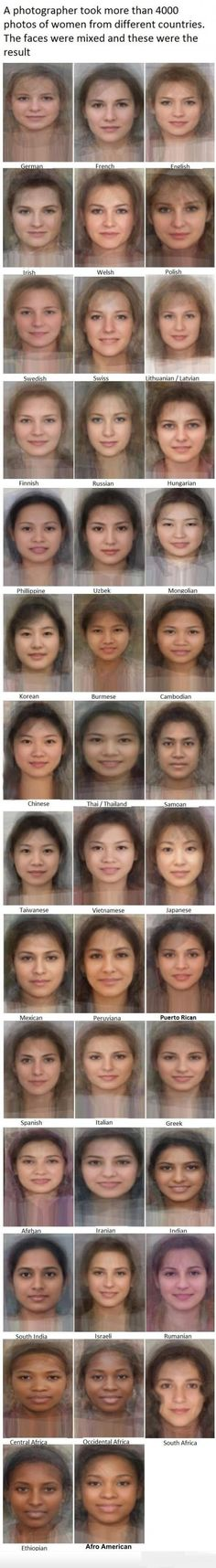 A photographer took more than 4000 photo of women from different countries and mixed them together. Kind of interesting!