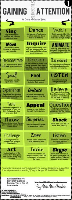 Ways to gain student attention.
