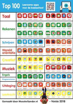 Top 100 leerzame app
