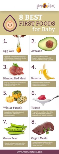 The first baby food: the (surprising) best foods to start with the (surprising) best first food … – Regular Baby Feeding Best First Baby Foods, Baby First Food Chart, Baby Weaning First Foods, Baby Solid Food, Baby Food By Age, Avocado Fat, Fingerfood Baby, Solids For Baby, Baby Finger Foods