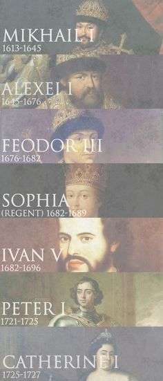 Russian Romanov Rulers