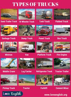 Types of Trucks! Are you searching for different types of trucks in English? In this lesson, we list them all out here. English Vocabulary Words, Learn English Words, English Grammar, Flashcards For Kids, English Lessons For Kids, Conversational English, Visual Dictionary, Improve Your English, English Language Learning