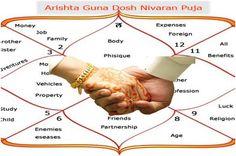 Nadi Dosh Nivaran Mantra in Hindi