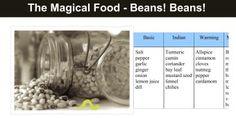The Magical Food – Beans! Beans!