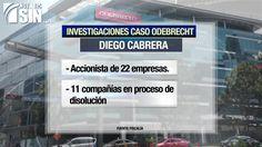 Nuevos apresados en Ecuador por caso Odebrecht