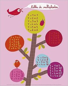 """Montessori """"En Ce Nid"""": Mémoriser ses tables de multiplication"""