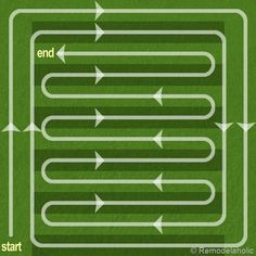 lawn mowing tips diagram - how to mow like the professionals...