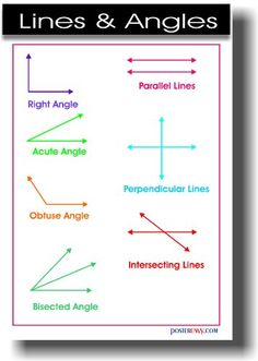 Lines and Angles - Classroom Math Poster <br> Lines angles math geometry mathematics school poster classroom Math Charts, Math Anchor Charts, Math Tutor, Teaching Math, Teaching Geometry, Math For Kids, Fun Math, Math Math, Kids Fun