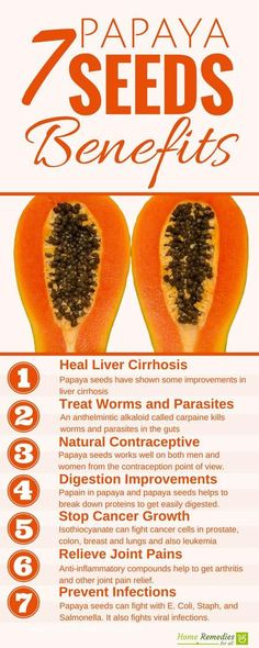 papya seeds benefits infographic #Nutrition