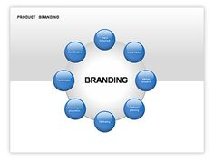 Product Branding Diagram http://www.poweredtemplate.com/powerpoint-diagrams-charts/ppt-business-models-diagrams/00050/0/index.html