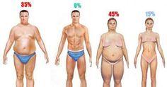 A dietetikusok is meglepődtek rajta: csak ezt a 2 hozzávalót kell összekeverni és a plusz kilók leolvadnak! - EZ SZUPER JÓ