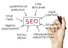 In order to build good SEO technique in web development, many blog owners should take a good http://wp.me/p35dOT-q6