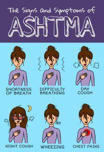 Turmeric relieves ashma symptoms