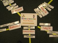 Measurement- make a larger version to sort as large group activity and then a smaller version for centers