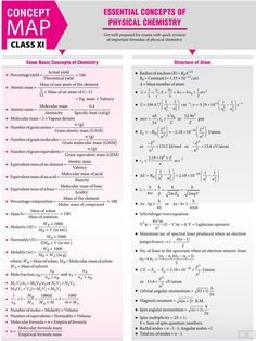 Concepts of Chemistry - - Chemistry Quotes, Chemistry Basics, 11th Chemistry, Study Chemistry, Chemistry Classroom, Physical Chemistry, Teaching Chemistry, Chemistry Lessons, Chemistry Experiments