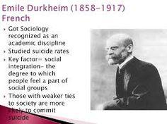 Image result for emile durkheim sociology