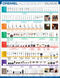 Dremel Accessory Guide