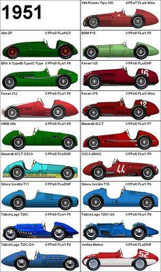 Formula One Grand Prix 1951 Cars