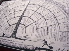Very cute family tree print you fill in yourself. 2 for 1 special for only 12.40.