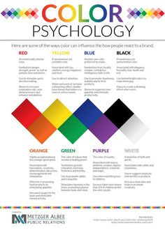 Color psychology meaning of Psychology Meaning, Color Psychology, Psychology Facts, Psychology Studies, Psychology Experiments, Colors And Emotions, Color Meanings, Graphic Design Tips, Sketch Design