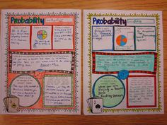 Five for Friday ... Riding the Crazy Train Gr 5/6 Math Concepts Posters can be purchased from TpT at the link: http://www.teacherspayteachers.com/Product/Math-Concept-Posters-724536