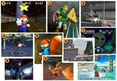 Top 10 Nintendo 64