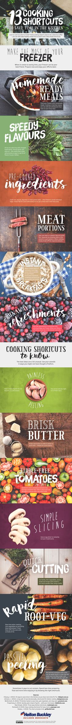 13 Cooking Shortcuts to Save Time in the Kitchen http://www.ebay.com/itm/Omus-white-powder-gold-MONATOMIC-GOLD-30-Count-/221917739670?