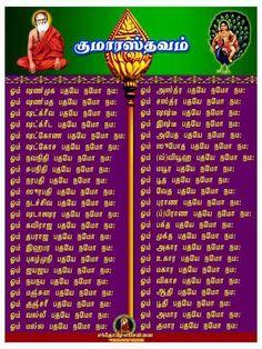 Prayer Line, God Prayer, Vedic Mantras, Hindu Mantras, Lord Vishnu, Lord Shiva, Lord Murugan Wallpapers, Sanskrit Mantra, Hindu Rituals