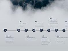 Company Timeline by Jack Leonard