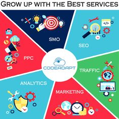 Get the Finest Digital Marketing services with us 👇👇👇👇👇👇👇👇👇👇👇👇👇👇👇👇👇