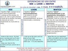 Diferencia De Uso Entre See Look Y Watch Aprender Ingles Palabras Inglesas Ingles