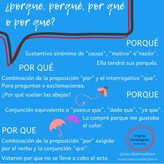 """¿Sabés diferenciar cuándo se escribe """"porque"""" y cuándo """"por qué""""? Te dejo algunos consejos.   #ortografía #sintaxis #gramáticaespañola #español #correctordeestilo #correcccióndetextos #escritura #escritores #escribirbien Counseling, Essayist, Writing"""