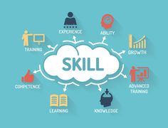 To use the right skills in the right circumstances, we need to sharpen our skills and know exactly which ones are useful in which kinds of situations.