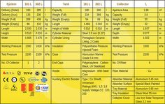 Service Solahart Bintaro 081261101170