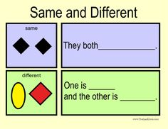 Same and Different - Here is a useful visual cues and sentence starters/scripts to help students in targeting similarities & differences