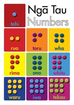 Te Reo Maori - Numbers 1 to 10 (POSTER) Number Rock, Numbers 1 10, Classroom Displays, Wooden Puzzles, Painted Rocks, Coding, Shapes, Rock Painting, Languages