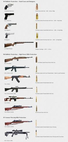 Handgun, Shotgun And Rifle Types Ninja Weapons, Weapons Guns, Guns And Ammo, Armas Airsoft, Ps Wallpaper, Hunting Guns, Weapon Concept Art, Cool Guns, Military Weapons