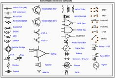 Pin by bazar ever on electronics pinterest symbols electrical basic schematic symbols google search asfbconference2016 Choice Image