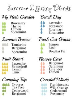 Lime Essential Oil, Essential Oil Scents, Essential Oil Diffuser Blends, Doterra Essential Oils, Essential Oil Combinations, Diffuser Recipes, Seasons, Voodoo, Household Tips