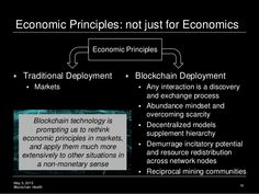 May 5, 2015 Blockchain Health Economic Principles: not just for Economics 19 Economic Principles  Traditional Deployment ...