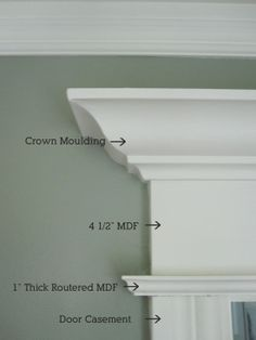 Woodworking Ideas House anatomy of trim moulding --for the kitchen/living room doorway.Woodworking Ideas House anatomy of trim moulding --for the kitchen/living room doorway Home Renovation, Home Remodeling, Eames Design, Door Trims, Window Trims, Window Valance Box, Outdoor Window Trim, Door Curtains, Moldings And Trim