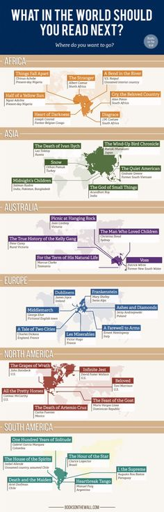 37 books set in different countries - 5-7 for each continent #infographic