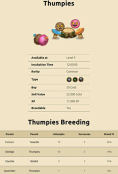 my singing monsters breeding for Thumpies. For more updates on breeding guides for my singing monsters add this referal code in the my singing monsters app>settings>submit referal and enter this code: 11573323DD. Thanks for support!