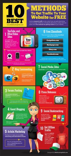 10 Best Ways To Get Free Traffic To Your Website – Infographic. #socialmedia